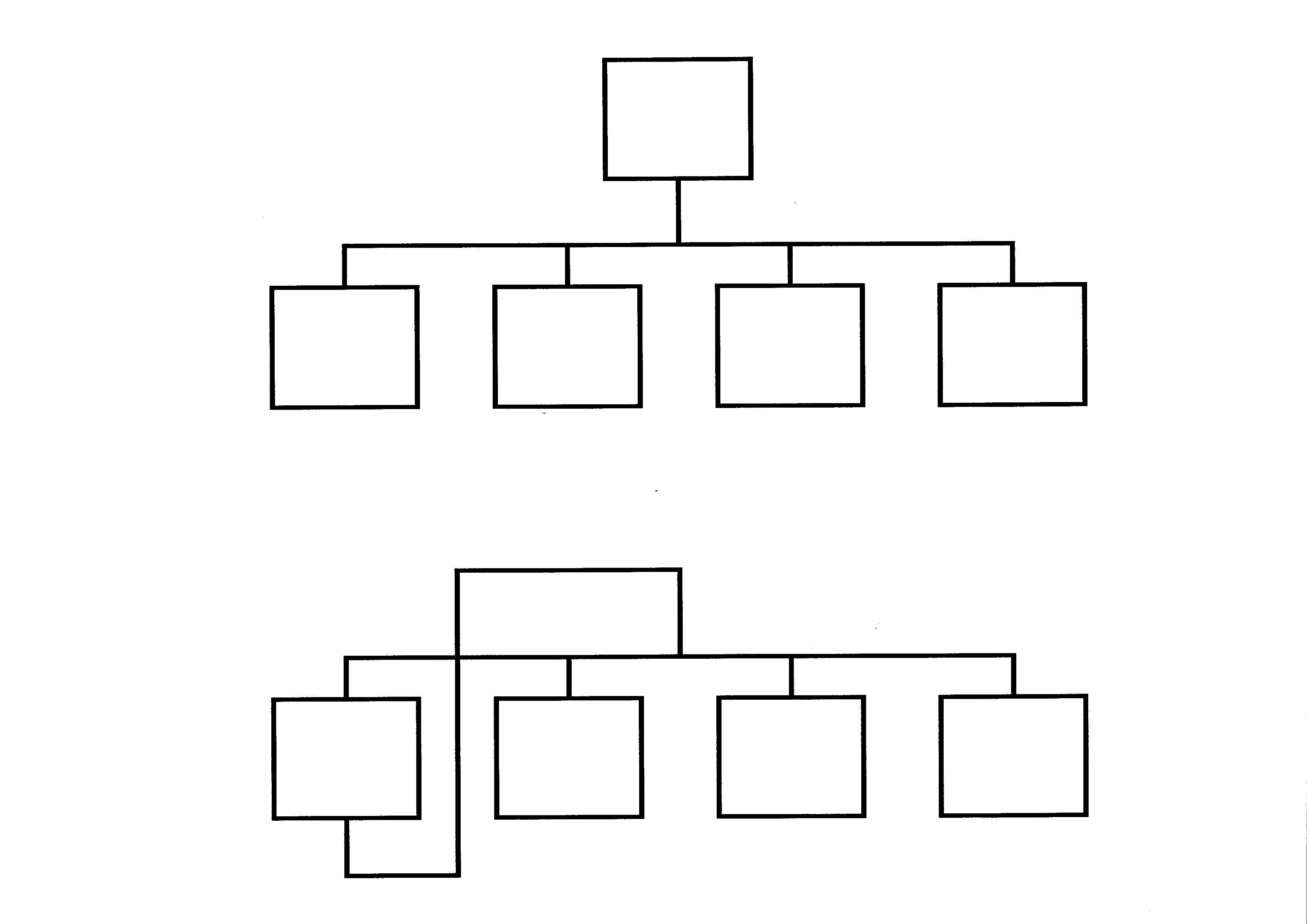 organization-charts1